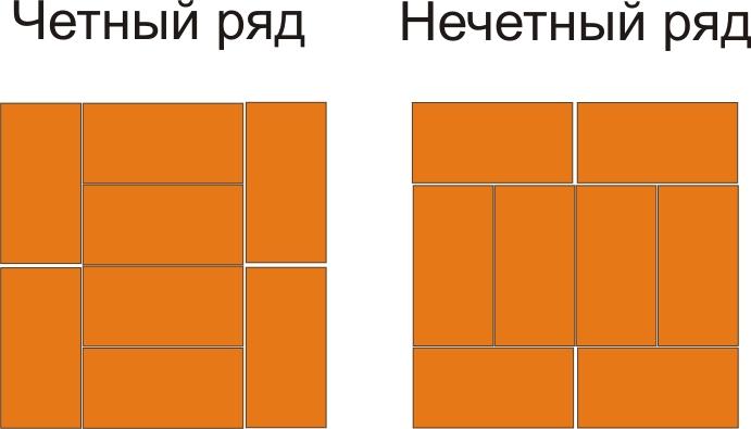 Черновая отделка квартиры - ремонт в новостройке 64